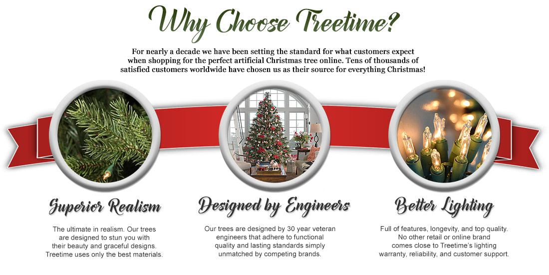 Why Choose Treetime?
